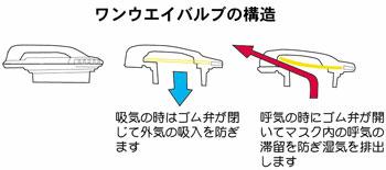 valve-illust