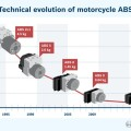 bosch-motorcycle-9