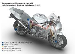 最新 二輪ABS のマジメなあれこれ。