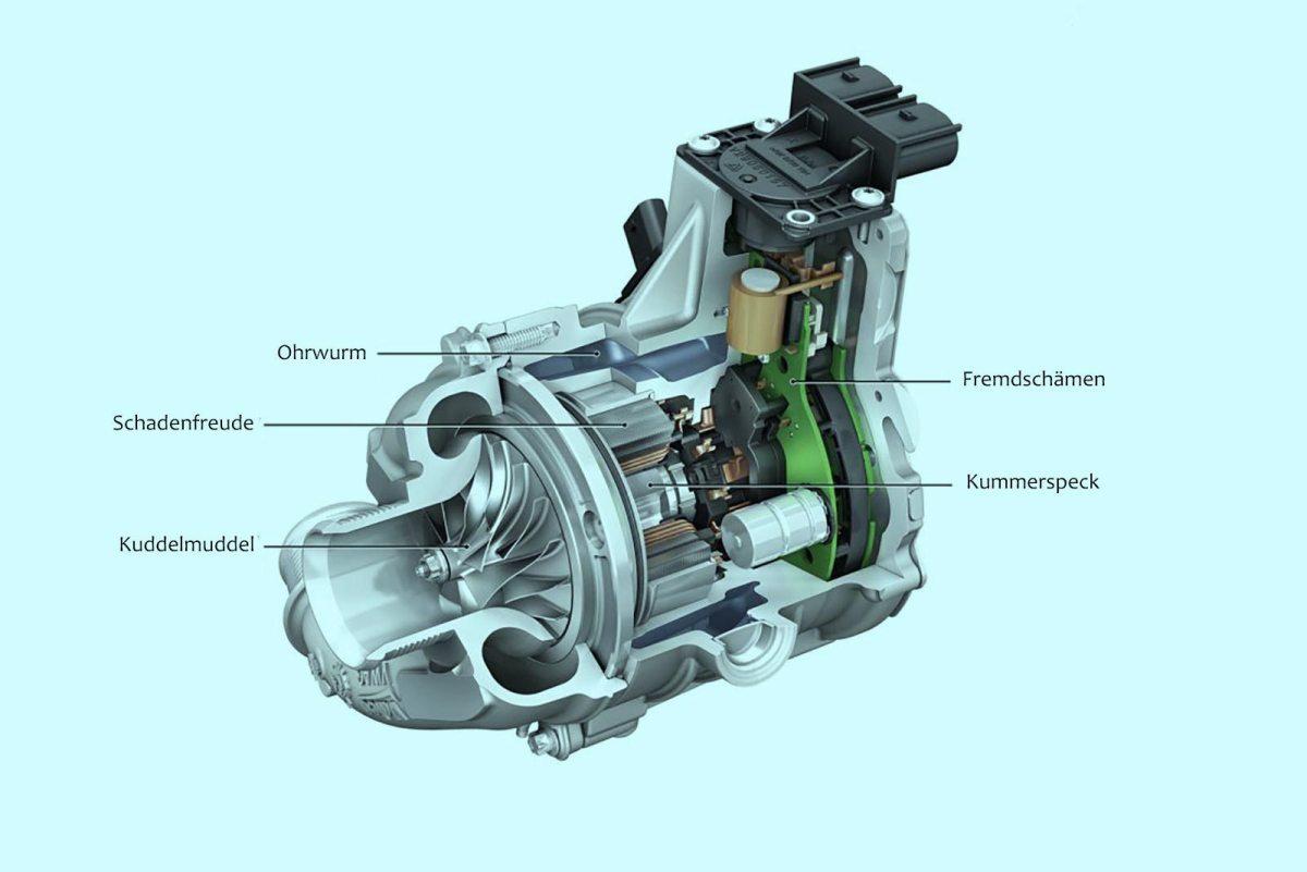 BMW 電動スーパーチャージャーをS1000RRに向けて開発中