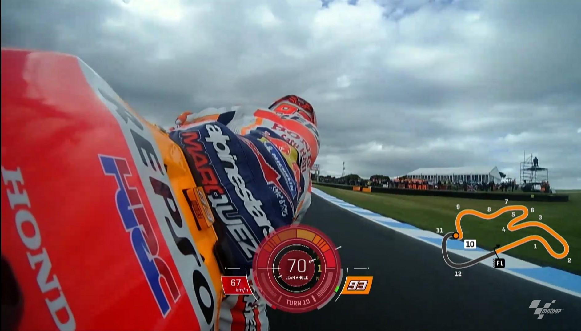 MOTO GP マルク マルケスがバンク角なんと70度を達成!