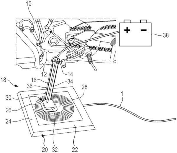 BMWサイドスタンドからバッテリーを充電する特許がかなり秀逸!