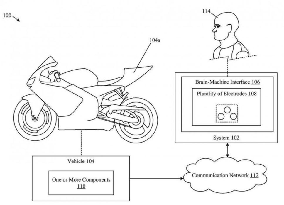 Honda(ホンダ)がライダーの脳波から意思を認識するバイクを研究中!